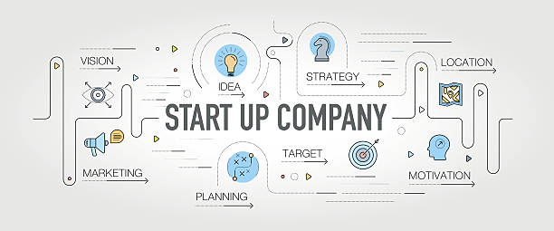 ilustrações, clipart, desenhos animados e ícones de start up company banner and icons - entrepreneurship