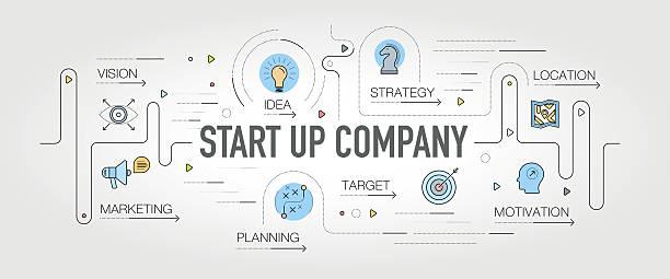 start up company banner and icons - entrepreneurship stock illustrations
