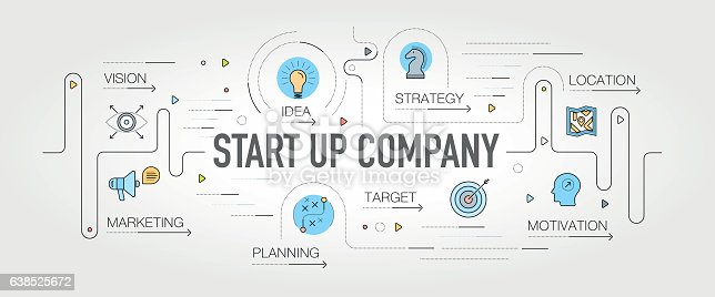 start up company strategies