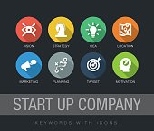 Start up Company chart with keywords and icons. Flat design with long shadows