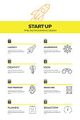 Start Up Infographic Design Template