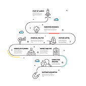Start Up Vector Concept and Infographic Design Elements in Linear Style