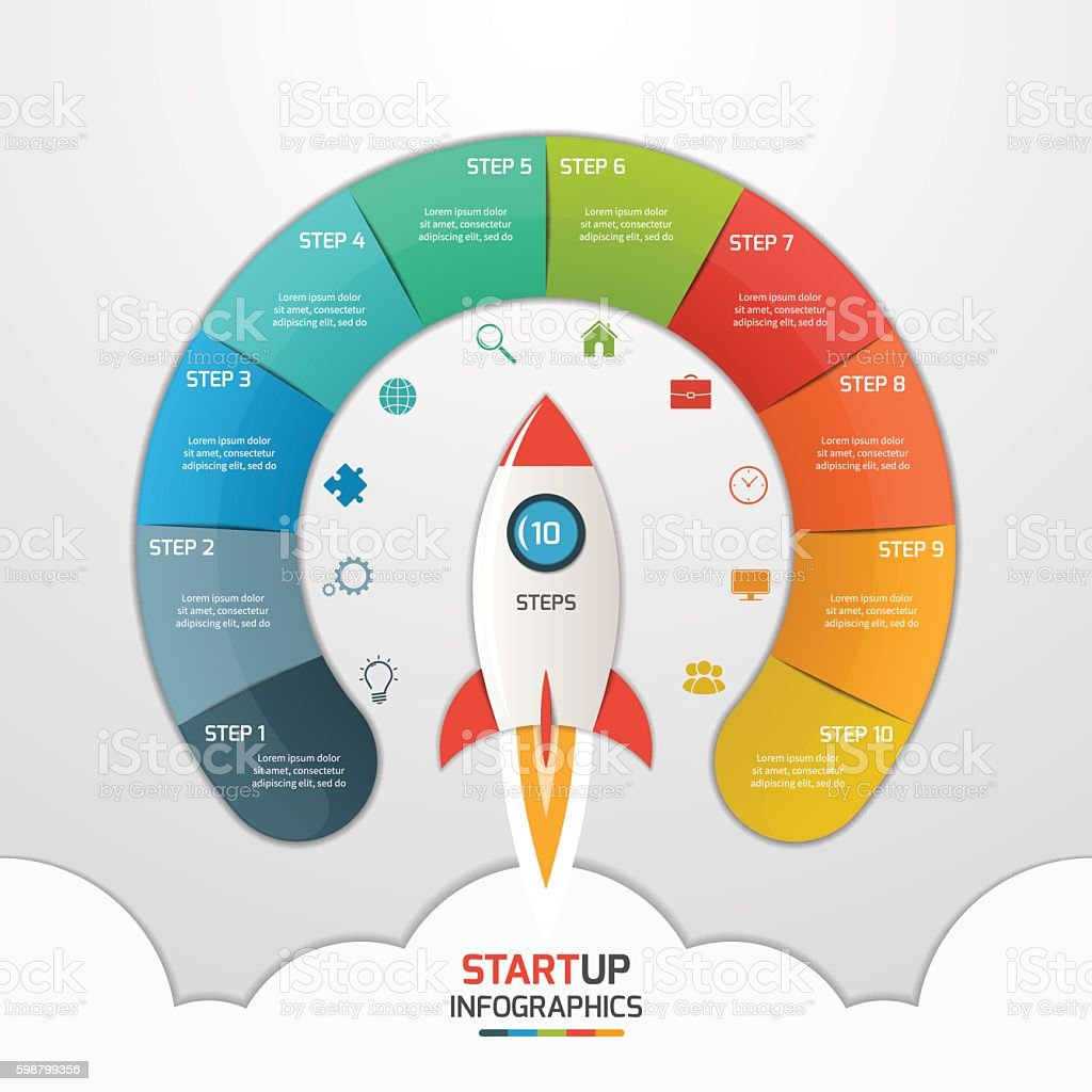 Startup circle infographic template with rocket 10 steps vector art illustration
