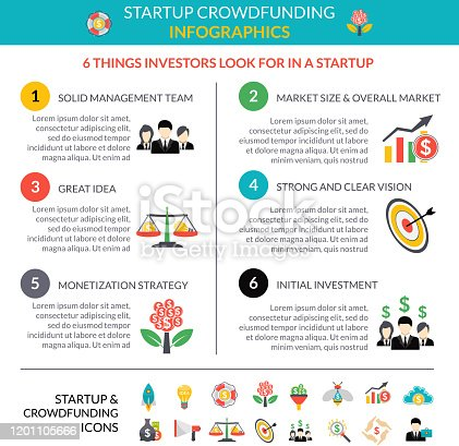 Business startup crowdfunding infographic layout poster with 6 important strategic hubs and pictograms symbols abstract vector illustration