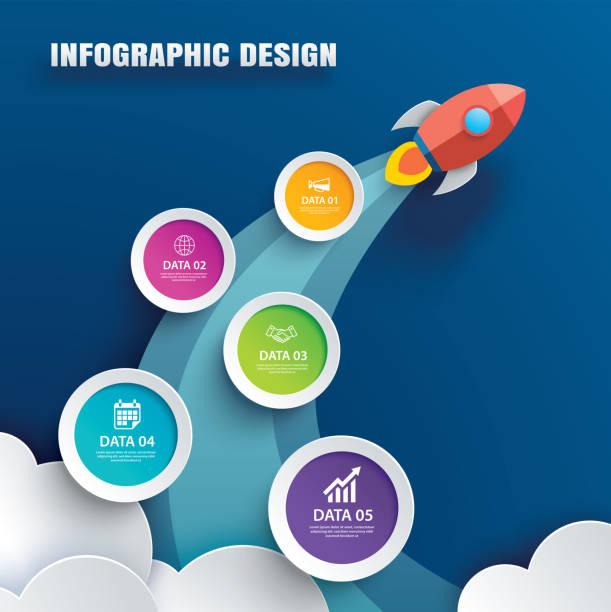 ilustrações, clipart, desenhos animados e ícones de infografia de inicialização com o modelo de dados de 5 círculo. ilustração abstrata foguete papel arte de fundo vector. pode ser usado para o planejamento, estratégia, layout de fluxo de trabalho, passo de negócios, banner, design de web. - foguete espacial