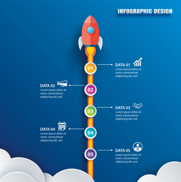 startup infographics with 5 circle vertical data template. vector illustration abstract rocket paper art on blue background. can be used for planning, strategy, workflow layout, business step, banner, web design. - вертикальный stock illustrations