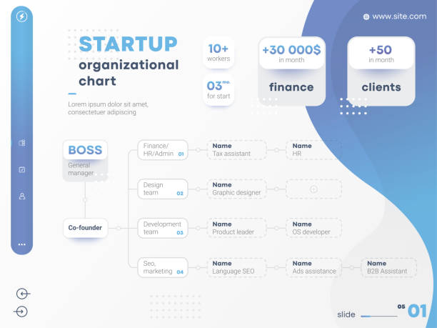 Starup structure of the company. Business hierarchy startup organogram chart infographics. Corporate startup organizational structure graphic elements. Starup structure of the company. Business hierarchy startup organogram chart infographics. Corporate startup organizational structure graphic elements. organization chart stock illustrations