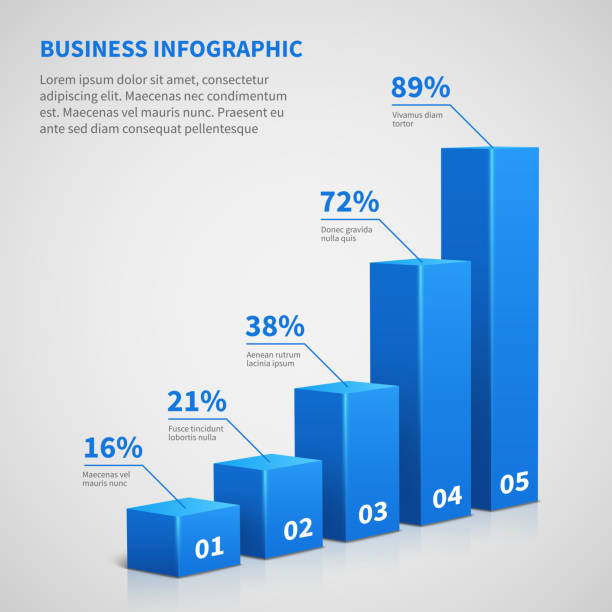 Statistics business 3d graph bar chart. Vector infographic with steps and options vector art illustration