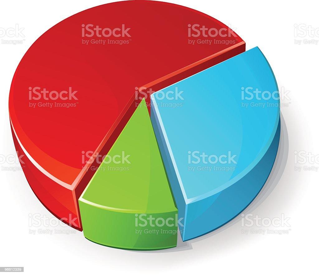 Statistics pie - Royaltyfri Balans vektorgrafik