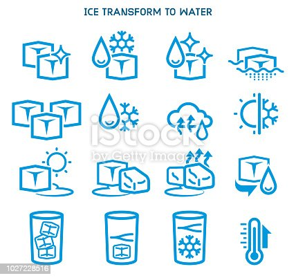 Status of ice cube transform to water (icon concept).