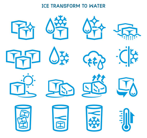 Status of ice cube transform to water. Status of ice cube transform to water (icon concept). ice stock illustrations