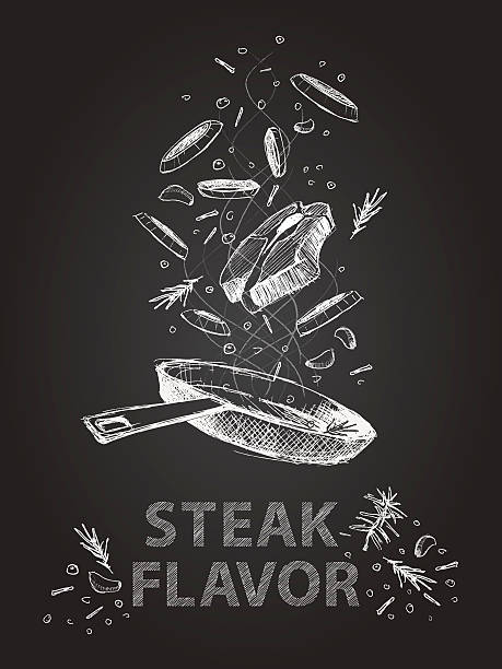 stockillustraties, clipart, cartoons en iconen met steak flavor quotes illustration on chalkboard - meat pan