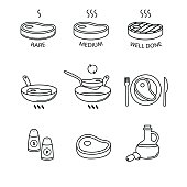 Steak pan frying and cooking icons thin line art set. Rare, medium and well done, oil. salt and pepper, meat on the plate. Black vector symbols isolated on white.