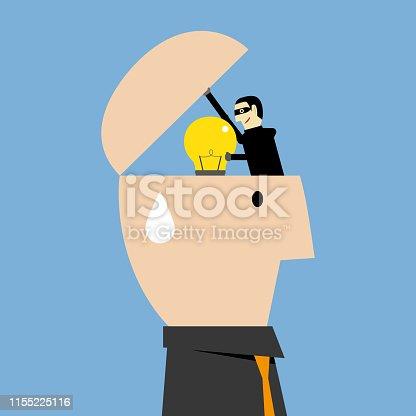 Hand, Human Brain, Idea, Thief, Stealing - Crime