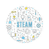 Steam Education Approach Concept Vector Line Illustration