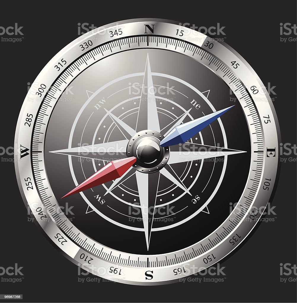 Steel detailed compass with scale royalty-free stock vector art