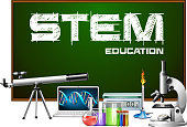 Stem education poster design with science equipments
