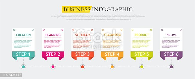 Step by step business infographic in six stages showing Creation of a project Planning, Strategy, Teamwork, Product, Income in assorted colors with copy space for text, vector illustration