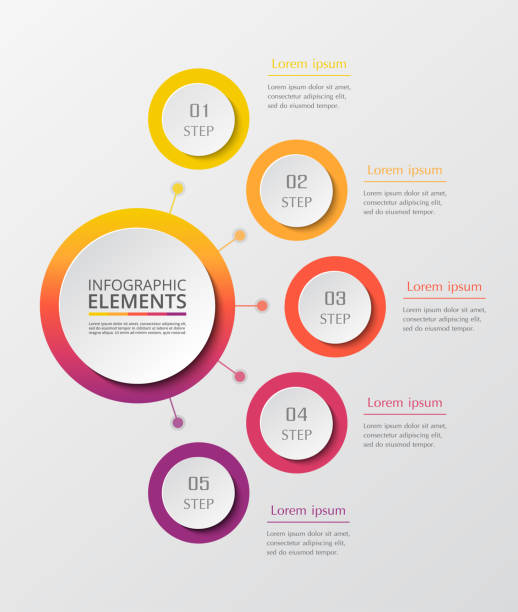 Step by step infographic. Vector business template for presentation. Abstract elements of graph, diagram and chart with 5 steps, options, parts or processes. Creative concept for infographic. five people stock illustrations