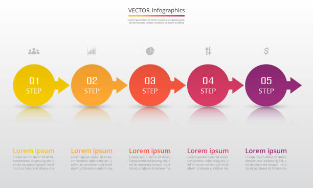 Step by step infographic. Step by step infographic template. Presentation template with 5 numbers can be used for workflow layout, diagram, chart, number options, web design, business presentation, trainings. five people stock illustrations