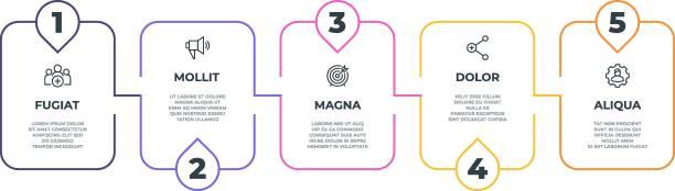 ilustrações, clipart, desenhos animados e ícones de infográfico de linha do passo. 5 opções linha diagrama de marco, o conceito de banner gráfico de apresentação. vector linha infográfico - escorrer