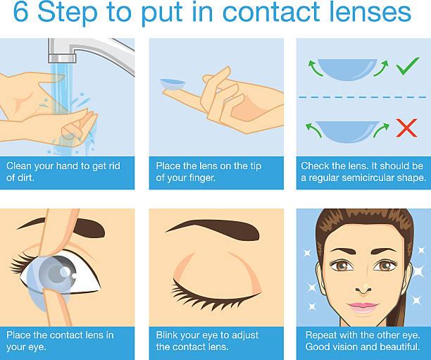 ilustraciones, imágenes clip art, dibujos animados e iconos de stock de paso para poner de lentes de contacto - lentes contacto