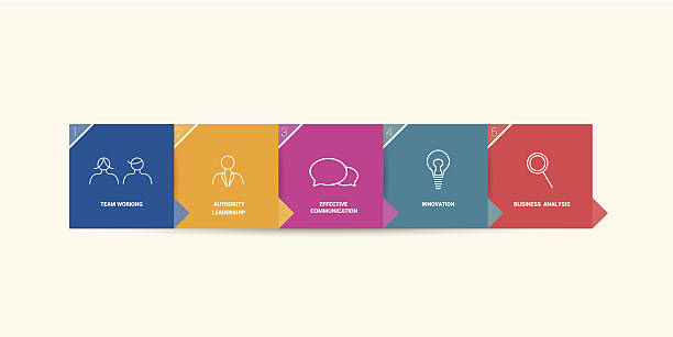 Step tutorial template for infographic. Step tutorial template for infographic. Minimalistic flat 5 steps numbered banner. sequential series stock illustrations