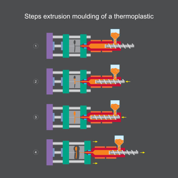 Steps extrusion moulding of a thermoplastic. Illustration learning for understanding in content Thermoplastic Injection Moulding. vector art illustration