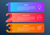 istock 3 steps info graphic with business icons and copy space. Infographics template with outline numbers. Three parts or options for menu and  workflow layout design. Vector illustration. 1265957754