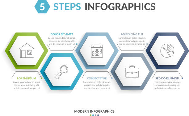 5 Steps Infographics Infographic template with 5 hexagons with line icons, process chart, vector eps10 illustration hexagon stock illustrations