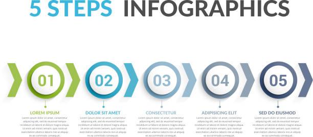 stockillustraties, clipart, cartoons en iconen met 5 stappen infographics - vijf dingen