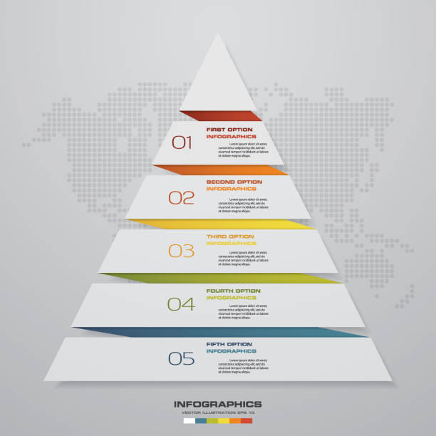5 steps pyramid with free space for text on each level. infographics, presentations or advertising. - пирамида stock illustrations