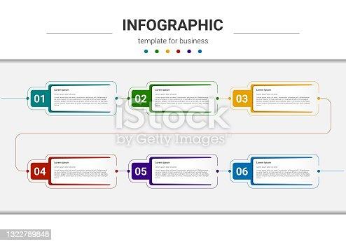 Pasos línea de tiempo diseño de plantilla de elementos infográficos de procesos de negocio
