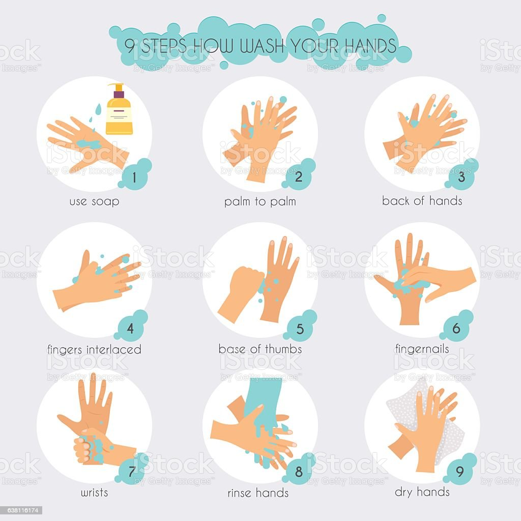 9 steps to properly wash your hands.  Flat design modern vector art illustration