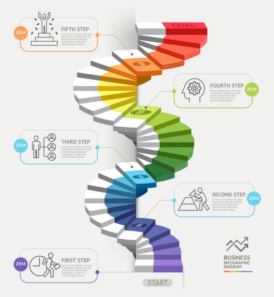 schritte zur aufnahme einer business-template. - treppe stock-grafiken, -clipart, -cartoons und -symbole