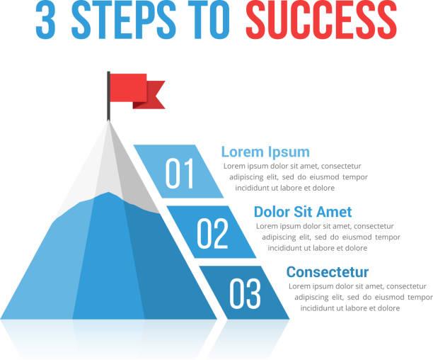 3 pasos para el exito - ilustración de arte vectorial