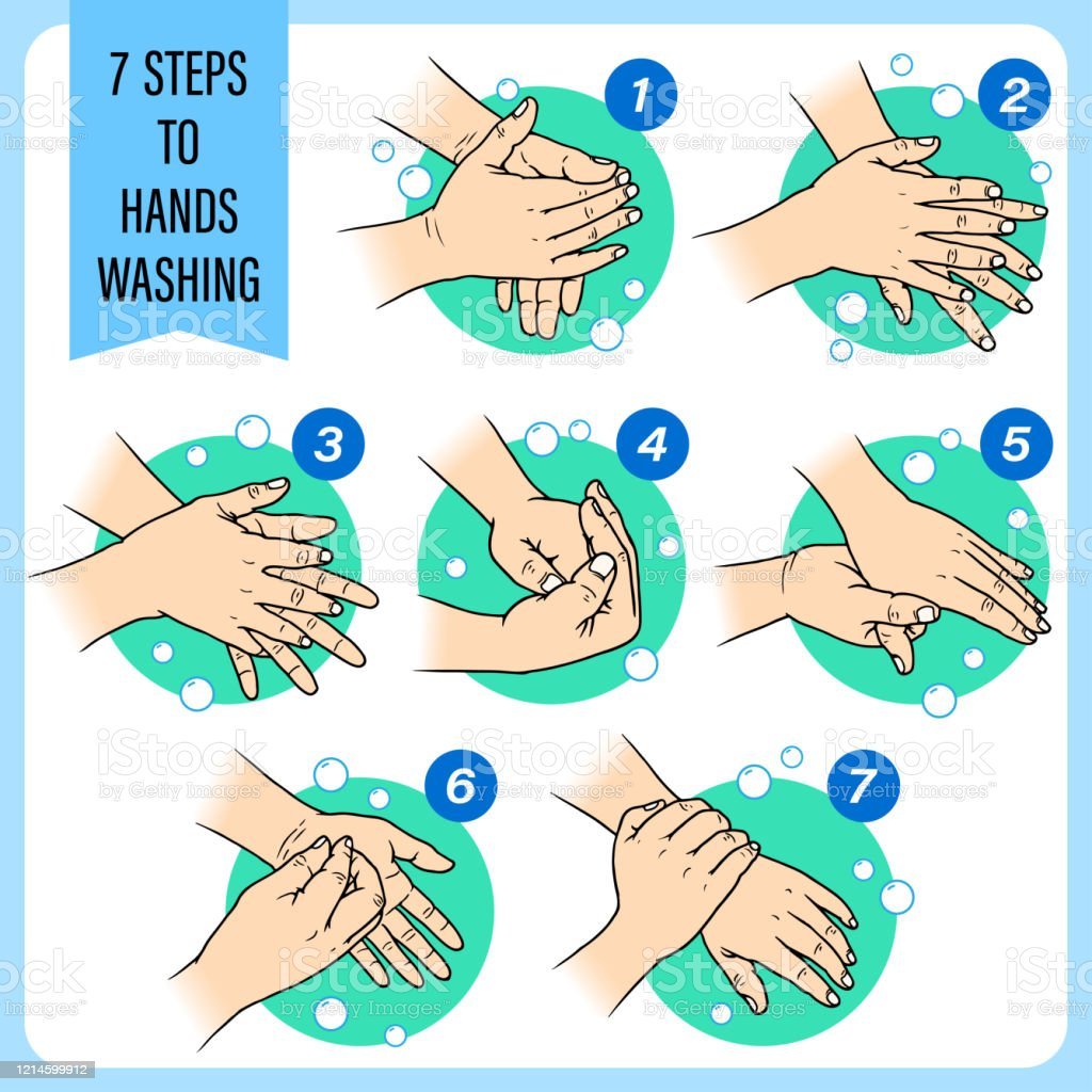 washing hands Hand washing st clipart gif - Clipartix