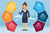 Stewardess infografic