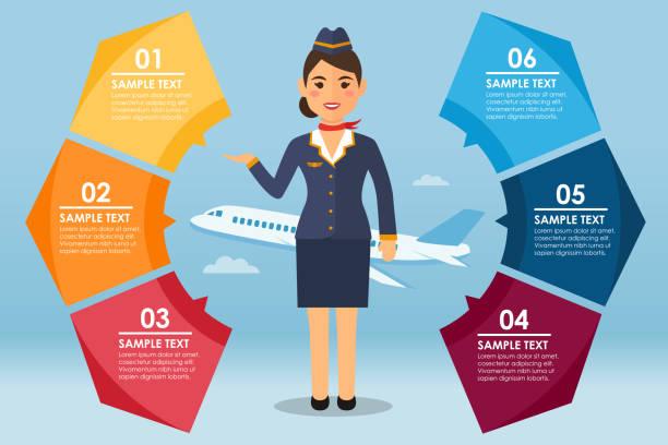 illustrazioni stock, clip art, cartoni animati e icone di tendenza di stewardess infografic - organizzatore della festa