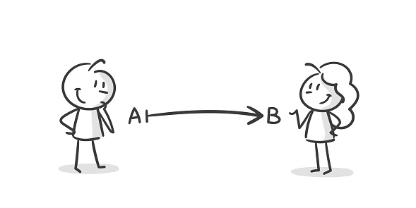 stick figures: destination, traveler, travel, distance, disconnect