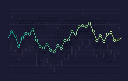 Stock Market Financial Data Chart