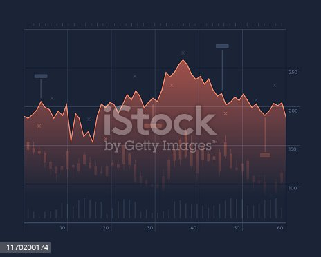 Stock market commodity financial valuation ticker chart average stock price information abstract background.
