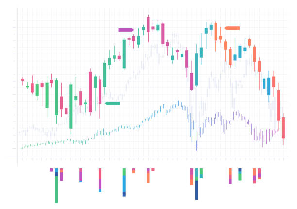 stock trading chart - dane giełdowe stock illustrations