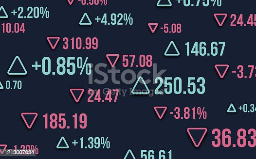 Stock market ticker numbers background abstract light color.