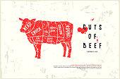Stock vector beef cuts diagram