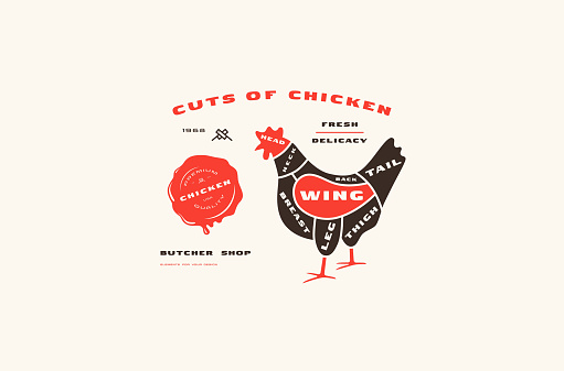 Stock vector chicken cuts diagram in flat style
