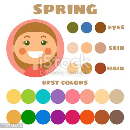 Stock vector color guide. Eyes, skin, hair color. Seasonal color analysis palette with best colors for spring type of children appearance. Face of little girl