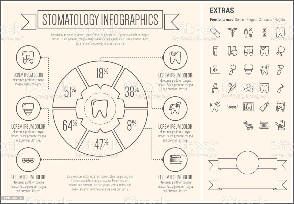 Stomatology Line Design Infographic Template vector art illustration