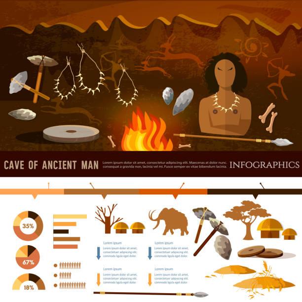 steinzeit-infografik. jungsteinzeit, paläolithischen, mesolith, anfang einer zivilisation. caveman kunst. neandertaler in einer höhle auf der jagd nach mammut, prähistorische werkzeug - eiszeit stock-grafiken, -clipart, -cartoons und -symbole