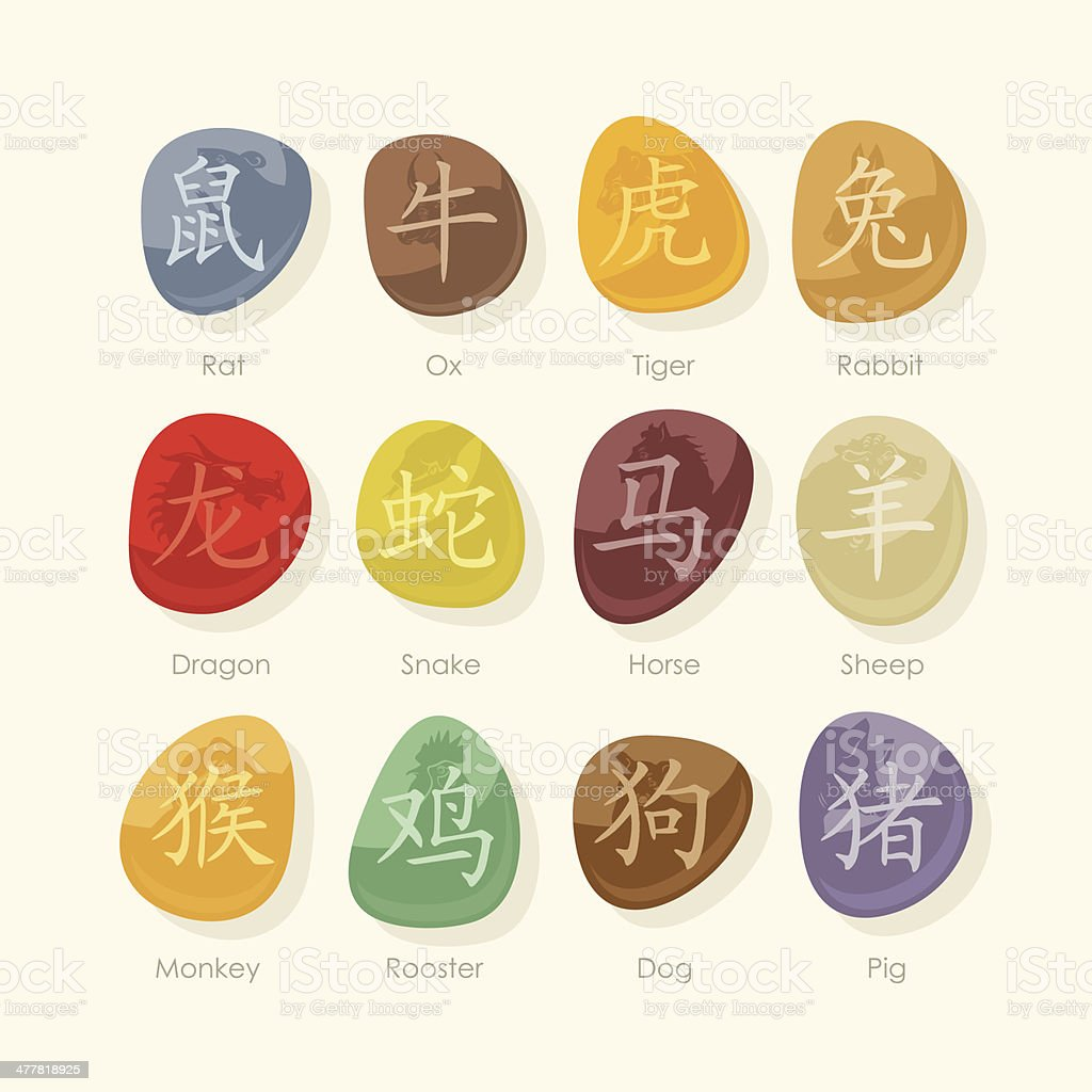 Stones set with Chinese zodiac signs vector art illustration